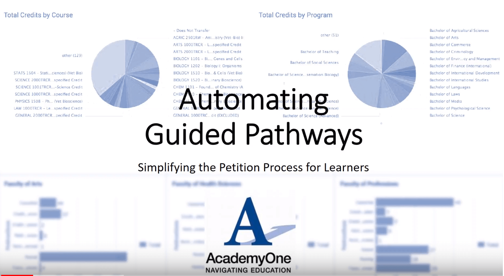 guided pathways